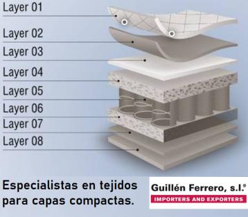 Tejidos multi capas para un amplio reglón de mercados, especialmente los Geo Téxtiles.